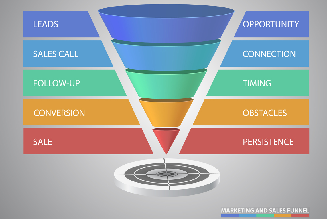 blog_boosting_conversion_rates_by_measuring_all_conversions