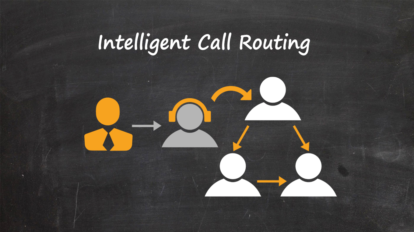 Never_Miss_a_Phone_Lead_via_Intelligent_Call_Routing