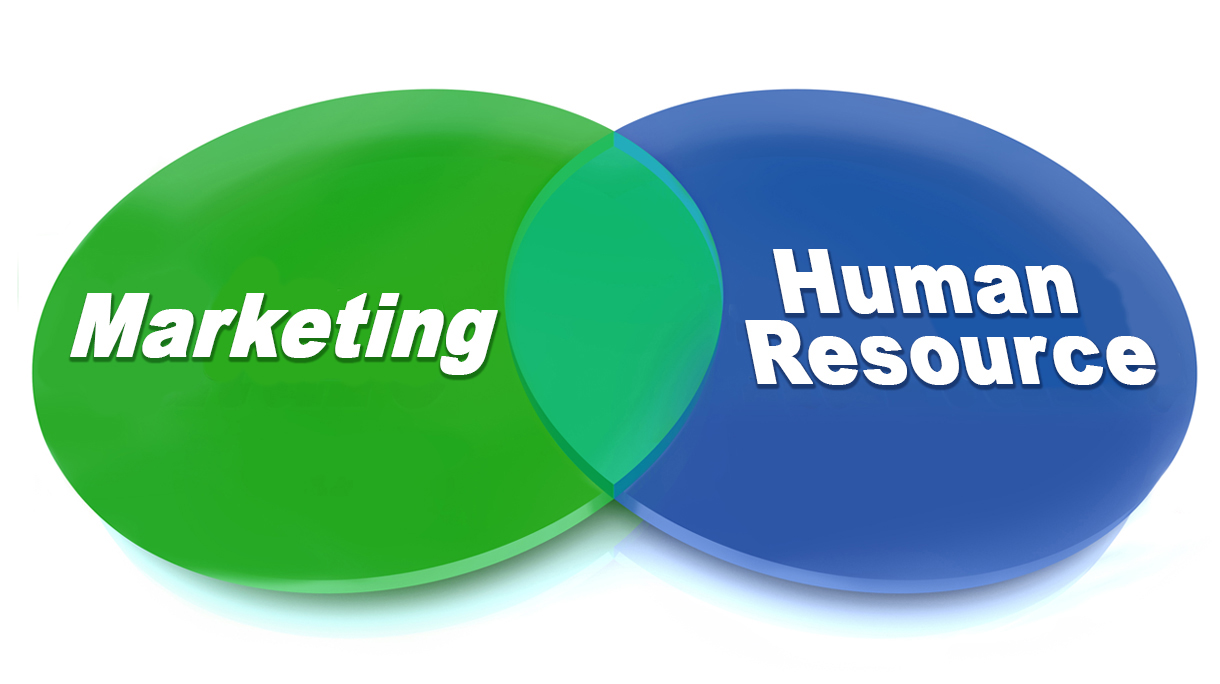 When_Marketing_met_Human_Resource_(HR)